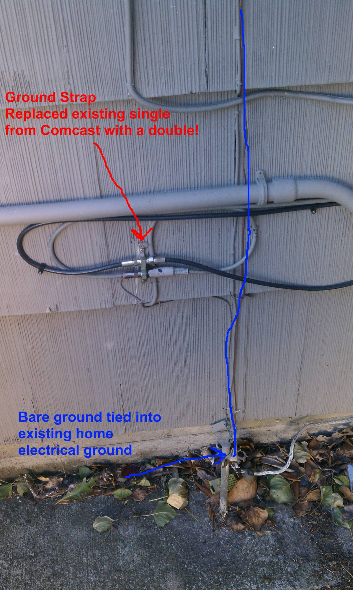 Connect Antenna To Existing Cable Wiring